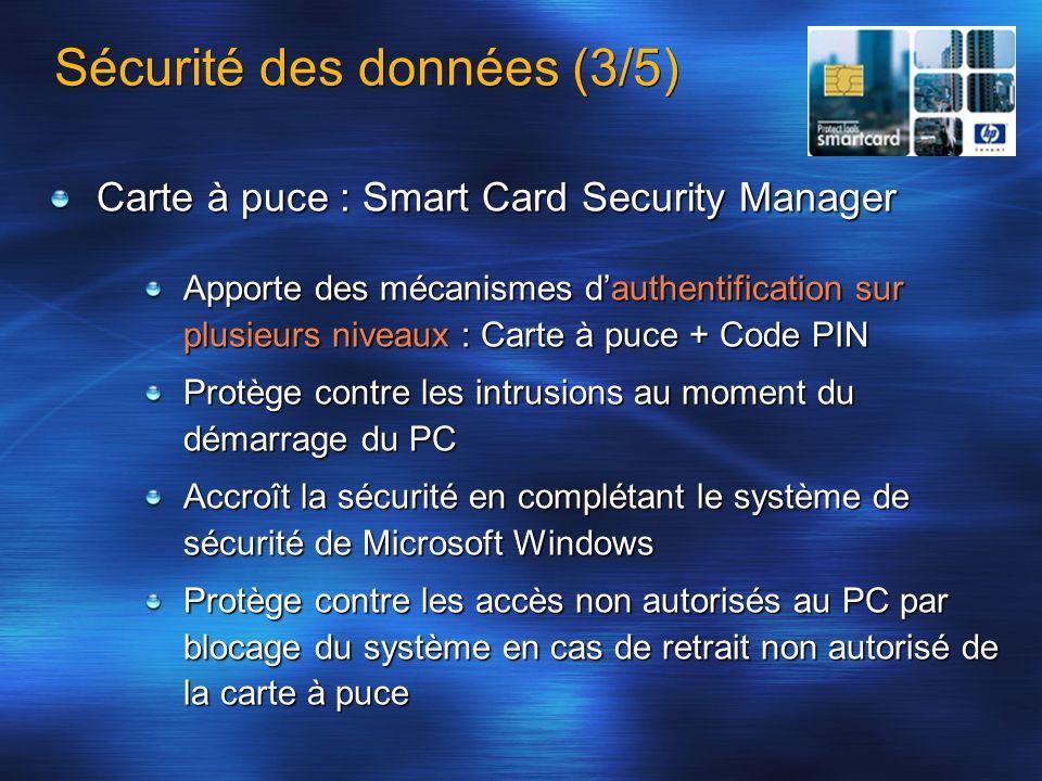 Sécurité des données (3/5) Carte à puce : Smart Card Security Manager Apporte des mécanismes dauthentification sur plusieurs niveaux : Carte à puce +