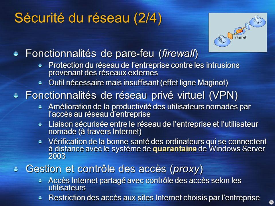 Sécurité du réseau (2/4) Fonctionnalités de pare-feu (firewall) Protection du réseau de lentreprise contre les intrusions provenant des réseaux extern