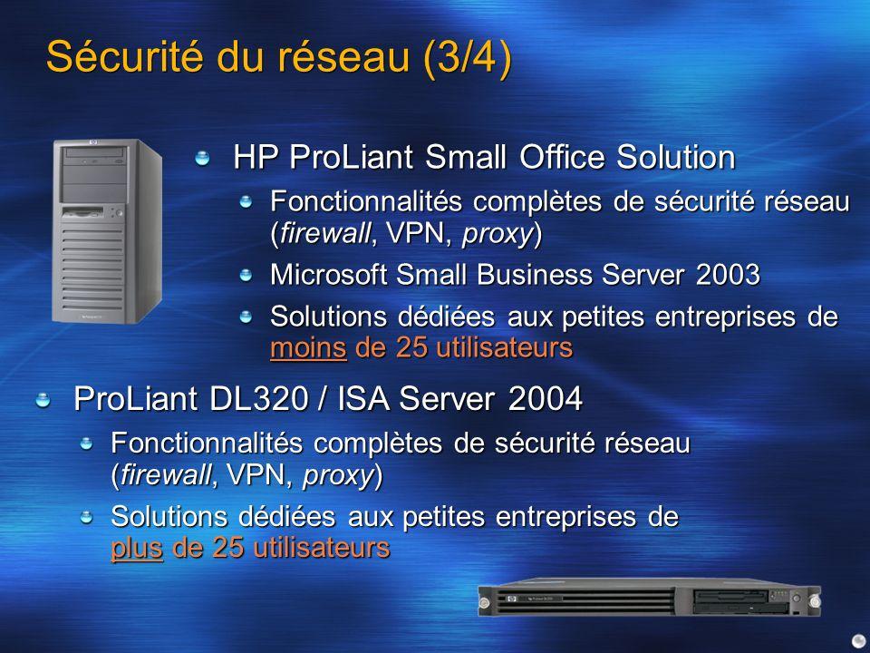 Sécurité du réseau (3/4) HP ProLiant Small Office Solution Fonctionnalités complètes de sécurité réseau (firewall, VPN, proxy) Microsoft Small Busines