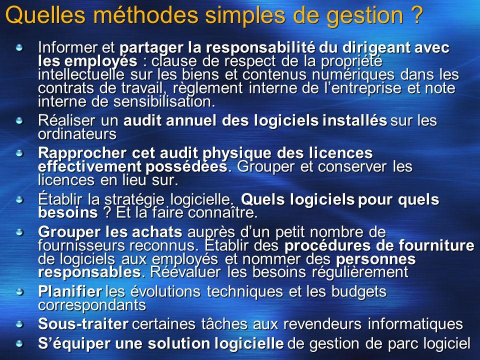 Quelles méthodes simples de gestion ? Informer et partager la responsabilité du dirigeant avec les employés : clause de respect de la propriété intell