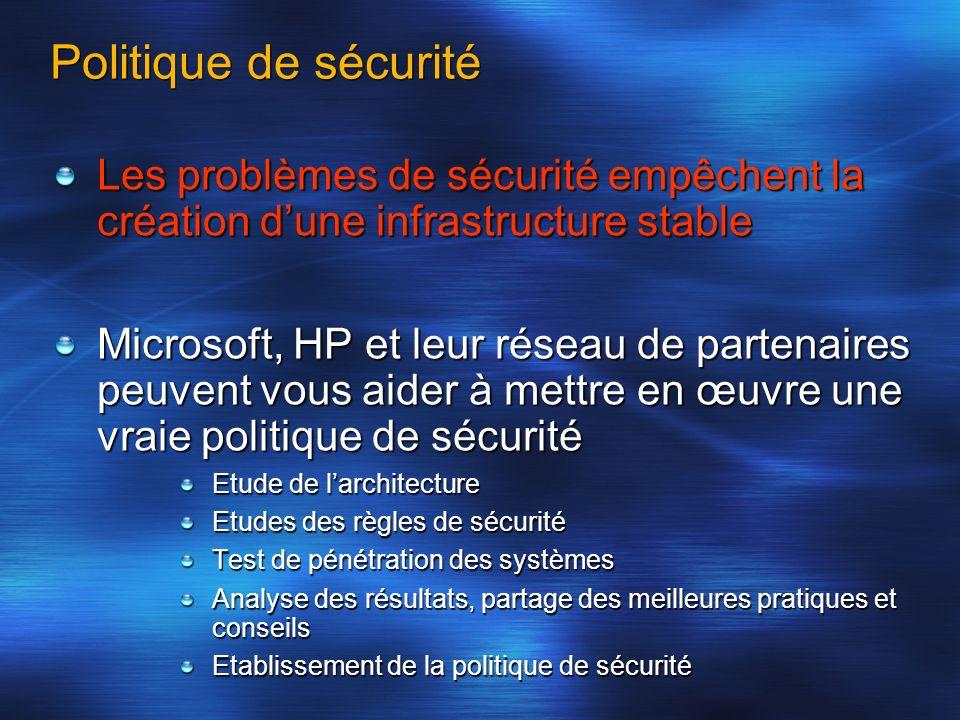Politique de sécurité Les problèmes de sécurité empêchent la création dune infrastructure stable Microsoft, HP et leur réseau de partenaires peuvent v