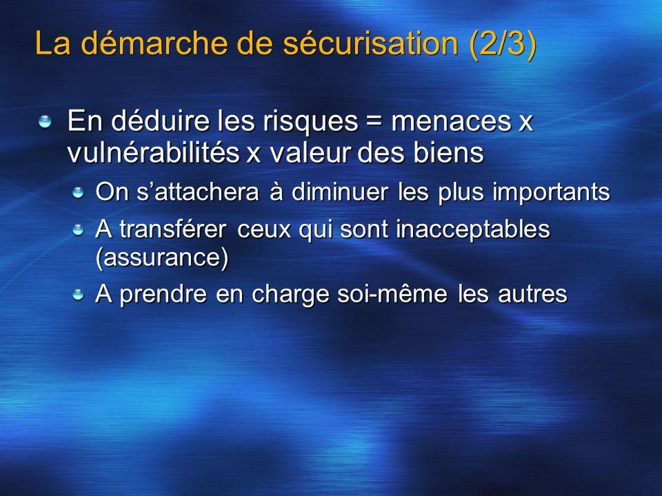 Sécurité du réseau (1/4) Incidents recensésDélai avant lattaque Sécuriser le réseau est une course Des menaces de plus en plus nombreuses Des attaques de plus en plus rapide
