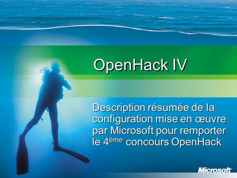 OpenHack IV Description résumée de la configuration mise en œuvre par Microsoft pour remporter le 4 ème concours OpenHack