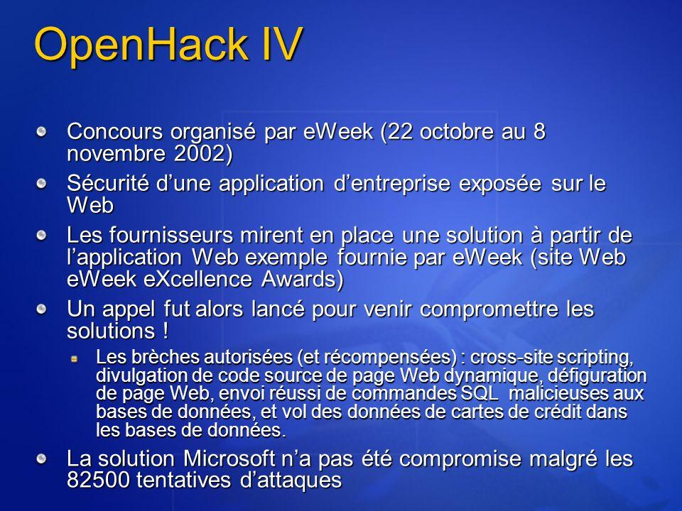OpenHack IV Concours organisé par eWeek (22 octobre au 8 novembre 2002) Sécurité dune application dentreprise exposée sur le Web Les fournisseurs mire
