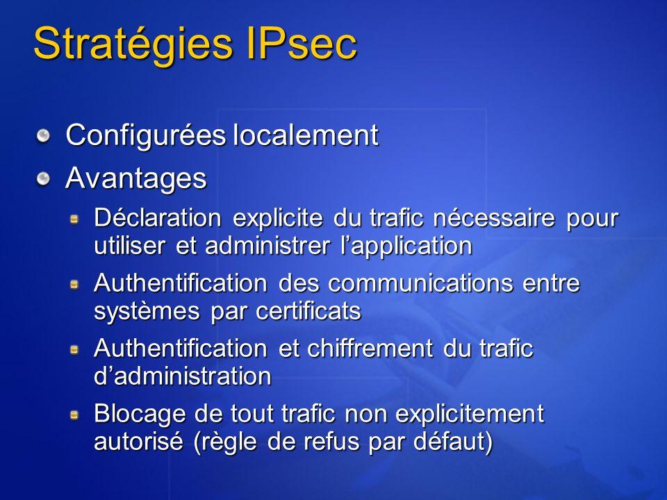 Stratégies IPsec Configurées localement Avantages Déclaration explicite du trafic nécessaire pour utiliser et administrer lapplication Authentificatio