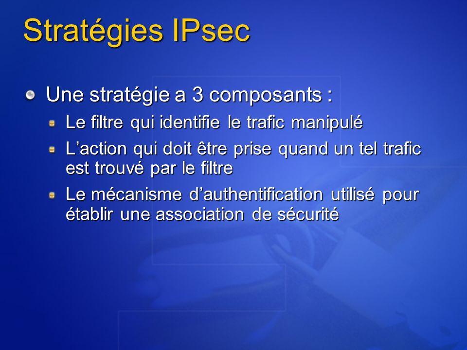 Stratégies IPsec Une stratégie a 3 composants : Le filtre qui identifie le trafic manipulé Laction qui doit être prise quand un tel trafic est trouvé