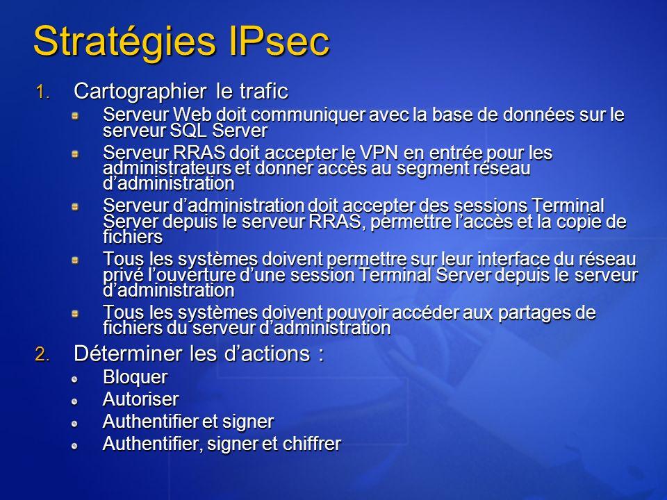 Stratégies IPsec Cartographier le trafic Cartographier le trafic Serveur Web doit communiquer avec la base de données sur le serveur SQL Server Serveu