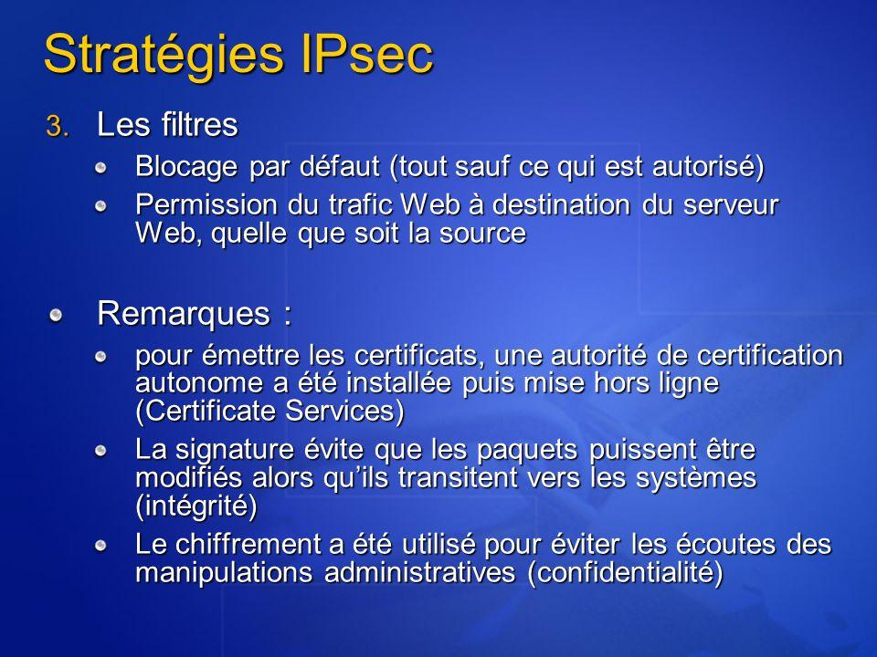 Stratégies IPsec Les filtres Les filtres Blocage par défaut (tout sauf ce qui est autorisé) Permission du trafic Web à destination du serveur Web, que