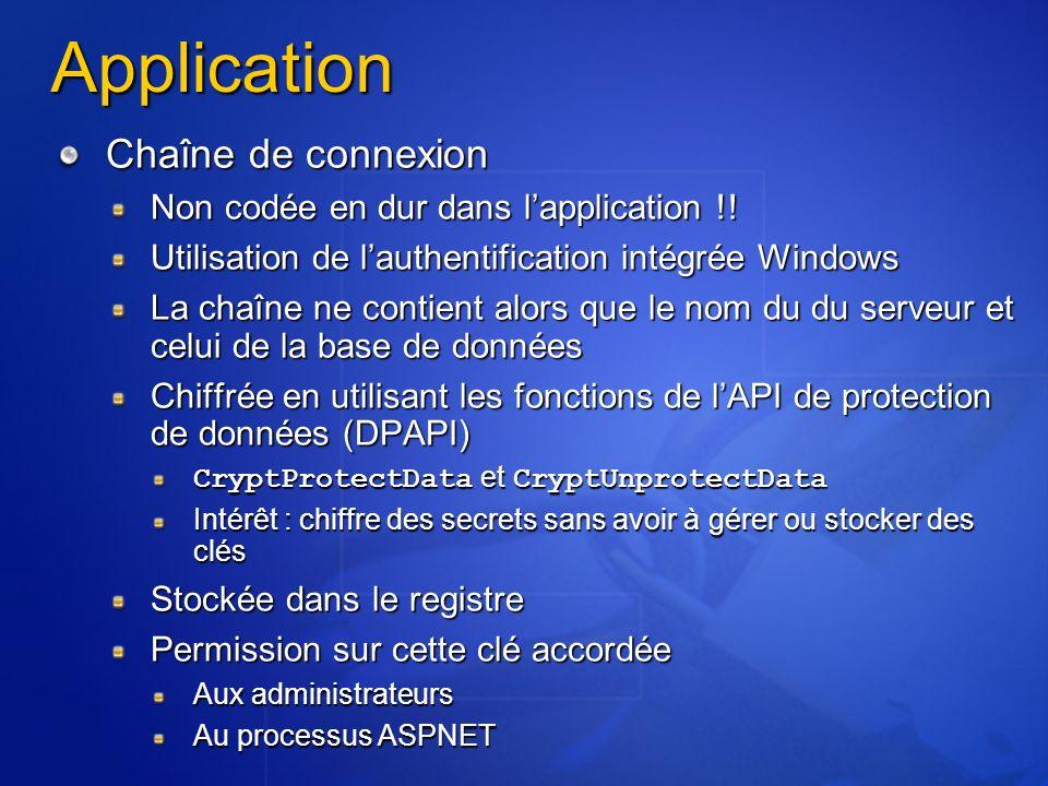 Application Chaîne de connexion Non codée en dur dans lapplication !! Utilisation de lauthentification intégrée Windows La chaîne ne contient alors qu
