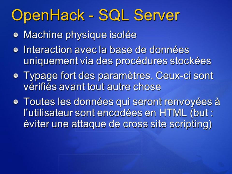 OpenHack - SQL Server Machine physique isolée Interaction avec la base de données uniquement via des procédures stockées Typage fort des paramètres. C