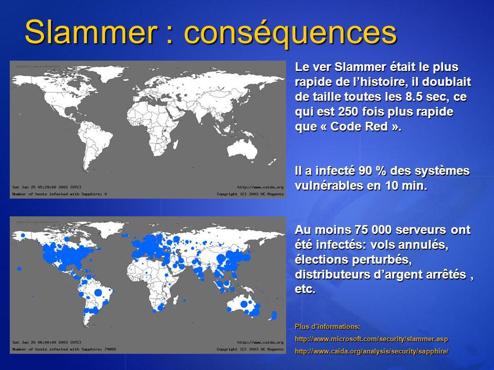 Slammer : conséquences Le ver Slammer était le plus rapide de lhistoire, il doublait de taille toutes les 8.5 sec, ce qui est 250 fois plus rapide que