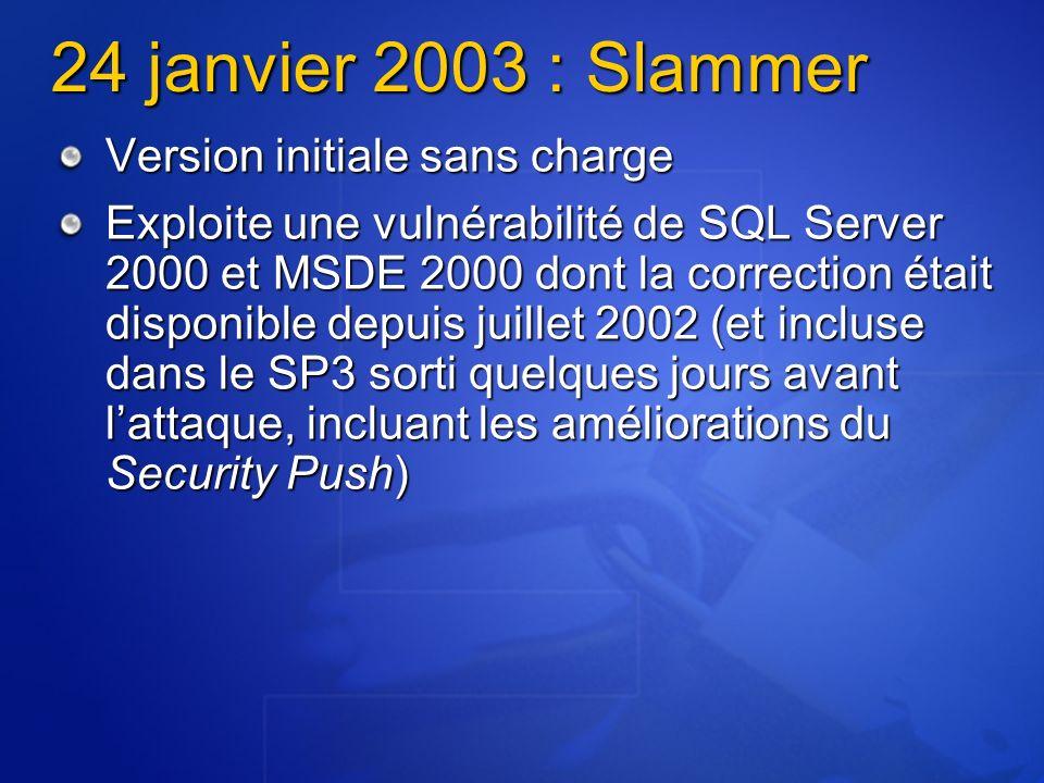 24 janvier 2003 : Slammer Version initiale sans charge Exploite une vulnérabilité de SQL Server 2000 et MSDE 2000 dont la correction était disponible