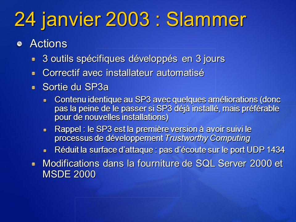 24 janvier 2003 : Slammer Actions 3 outils spécifiques développés en 3 jours Correctif avec installateur automatisé Sortie du SP3a Contenu identique a