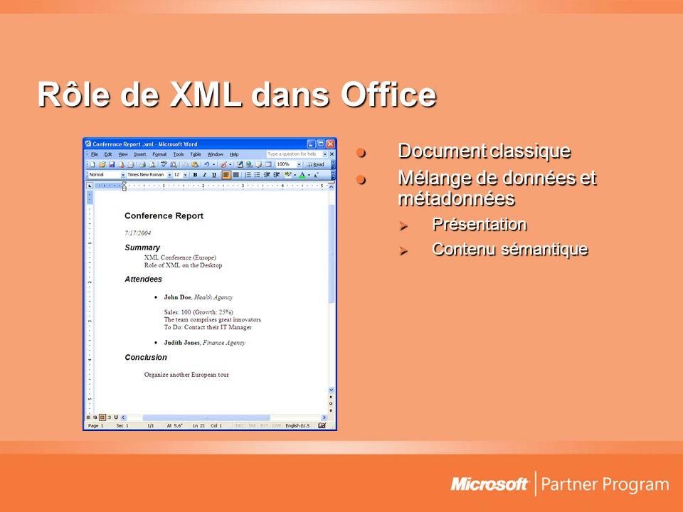 Rôle de XML dans Office Document classique Document classique Mélange de données et métadonnées Mélange de données et métadonnées Présentation Présent