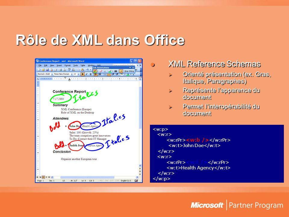 Rôle de XML dans Office XML Reference Schemas XML Reference Schemas Orienté présentation (ex. Gras, Italique, Paragraphes) Orienté présentation (ex. G