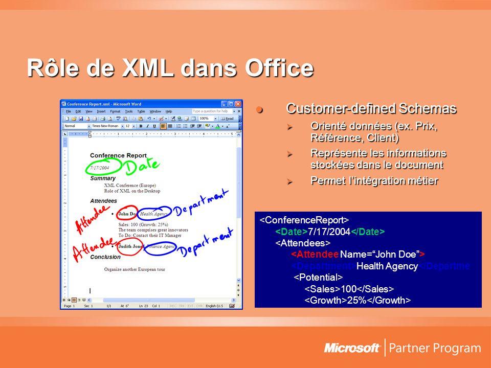 Rôle de XML dans Office 01 – OfficeXml 01 – OfficeXml