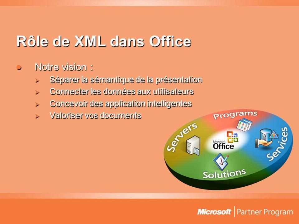 Rôle de XML dans Office Notre vision : Notre vision : Séparer la sémantique de la présentation Séparer la sémantique de la présentation Connecter les données aux utilisateurs Connecter les données aux utilisateurs Concevoir des application intelligentes Concevoir des application intelligentes Valoriser vos documents Valoriser vos documents
