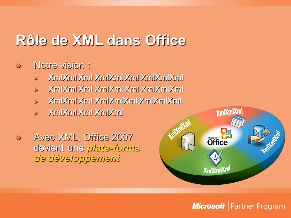 Rôle de XML dans Office Notre vision : Notre vision : XmlXml Xml XmlXml Xml XmlXmlXml XmlXml Xml XmlXml Xml XmlXmlXml XmlXml Xml XmlXml XmlXml Xml Xml