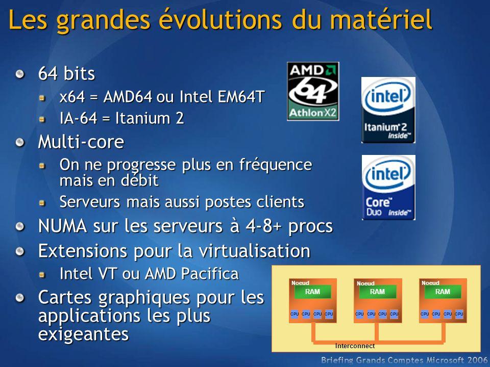 Les grandes évolutions du matériel 64 bits x64 = AMD64 ou Intel EM64T IA-64 = Itanium 2 Multi-core On ne progresse plus en fréquence mais en débit Serveurs mais aussi postes clients NUMA sur les serveurs à 4-8+ procs Extensions pour la virtualisation Intel VT ou AMD Pacifica Cartes graphiques pour les applications les plus exigeantes CPU RAM CPU RAM CPU RAM CPU Noeud Interconnect Server