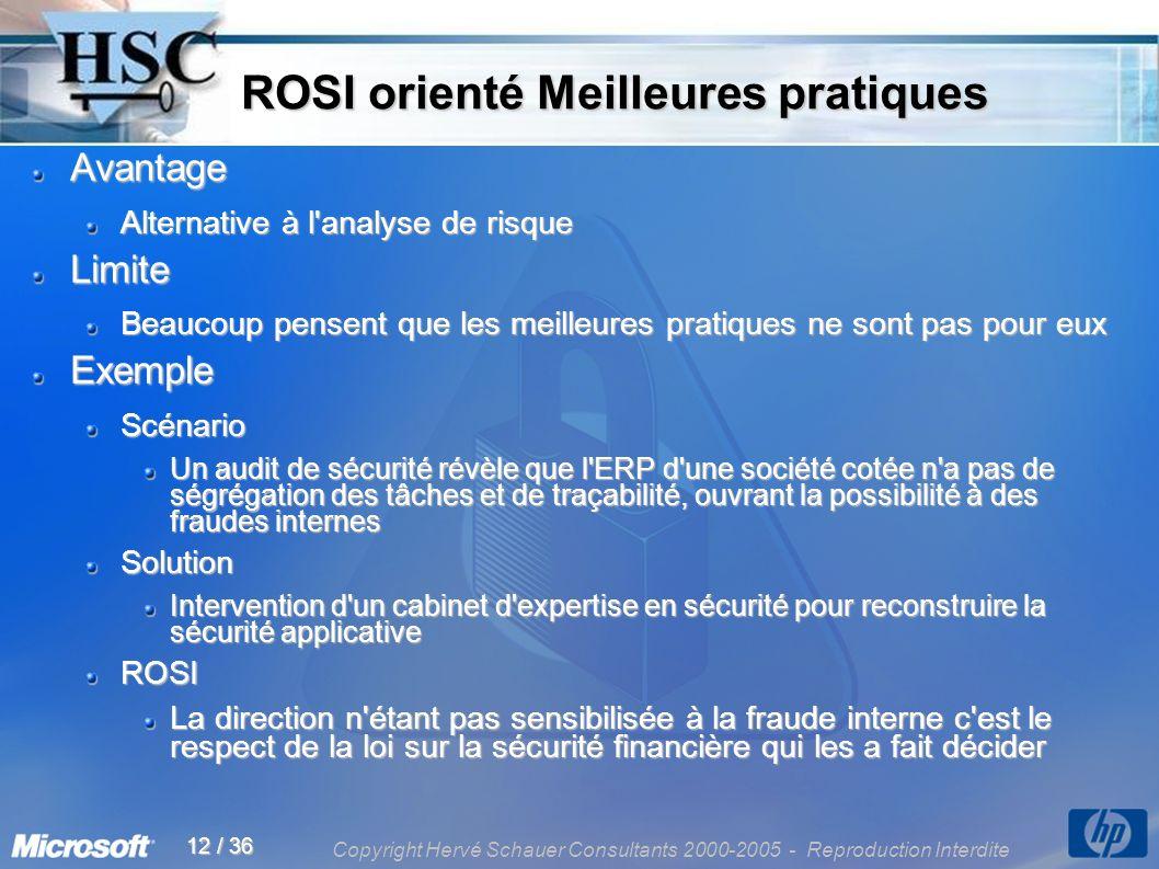 Copyright Hervé Schauer Consultants 2000-2005 - Reproduction Interdite 12 / 36 ROSI orienté Meilleures pratiques ROSI orienté Meilleures pratiques Ava