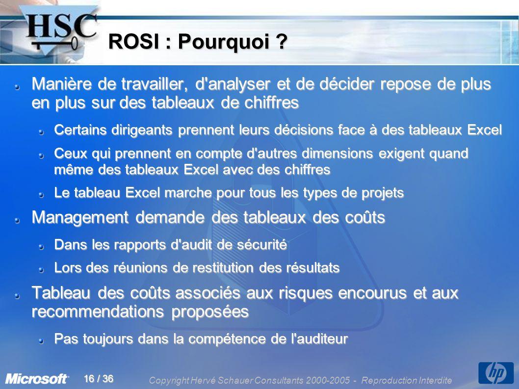 Copyright Hervé Schauer Consultants 2000-2005 - Reproduction Interdite 16 / 36 ROSI : Pourquoi ? ROSI : Pourquoi ? Manière de travailler, d'analyser e