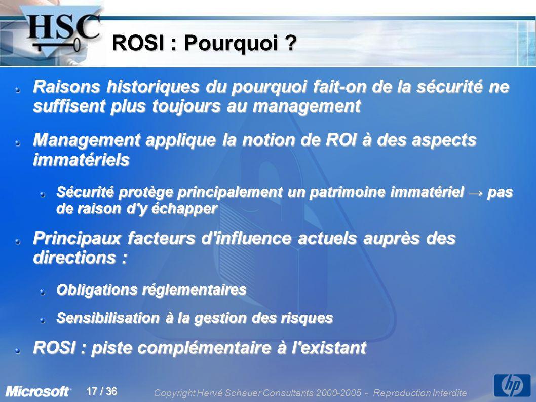 Copyright Hervé Schauer Consultants 2000-2005 - Reproduction Interdite 17 / 36 ROSI : Pourquoi ? ROSI : Pourquoi ? Raisons historiques du pourquoi fai