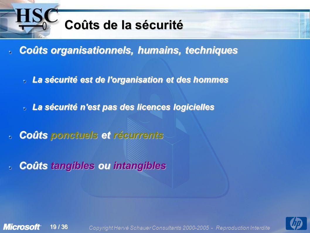 Copyright Hervé Schauer Consultants 2000-2005 - Reproduction Interdite 19 / 36 Coûts de la sécurité Coûts de la sécurité Coûts organisationnels, humai