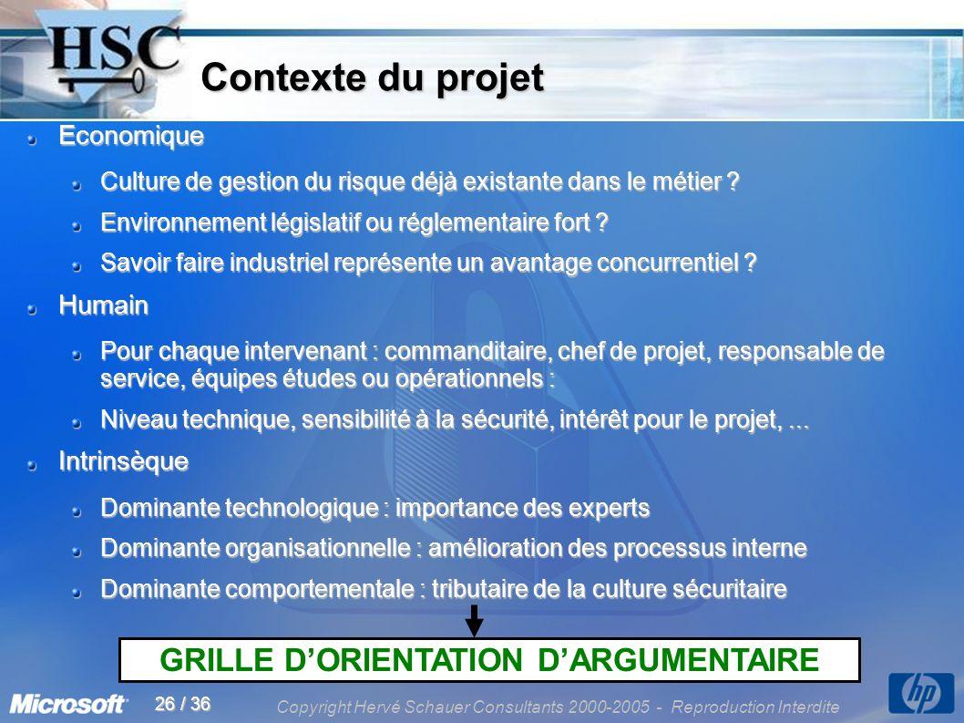 Copyright Hervé Schauer Consultants 2000-2005 - Reproduction Interdite 26 / 36 Contexte du projet Contexte du projet Economique Culture de gestion du risque déjà existante dans le métier .