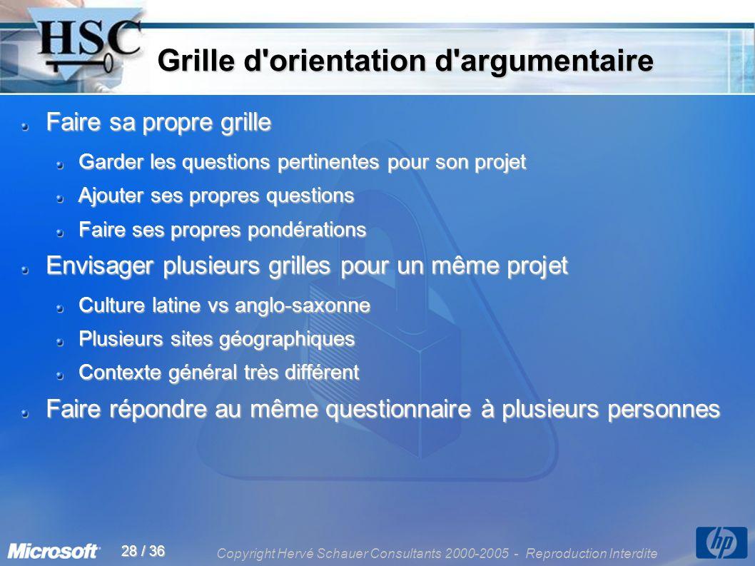 Copyright Hervé Schauer Consultants 2000-2005 - Reproduction Interdite 28 / 36 Grille d'orientation d'argumentaire Grille d'orientation d'argumentaire