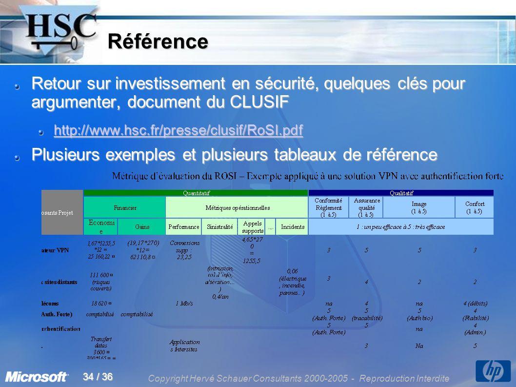 Copyright Hervé Schauer Consultants 2000-2005 - Reproduction Interdite 34 / 36 Référence Référence Retour sur investissement en sécurité, quelques clé