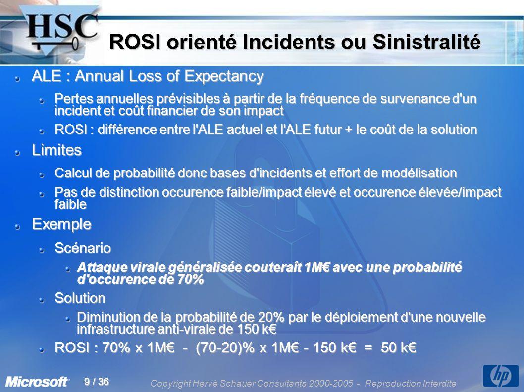 Copyright Hervé Schauer Consultants 2000-2005 - Reproduction Interdite 9 / 36 ROSI orienté Incidents ou Sinistralité ROSI orienté Incidents ou Sinistr
