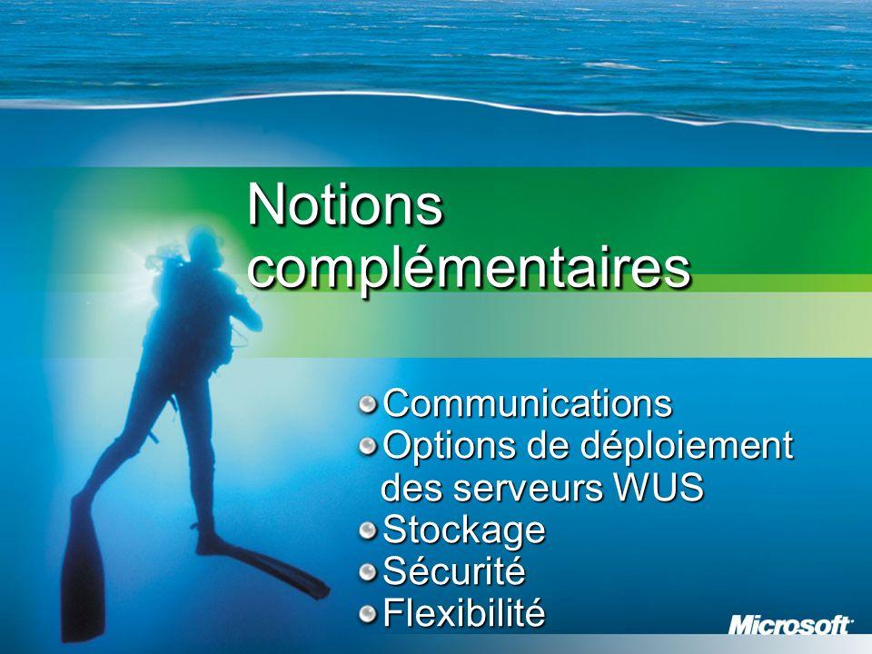 Notions complémentaires Communications Options de déploiement des serveurs WUS StockageSécuritéFlexibilité