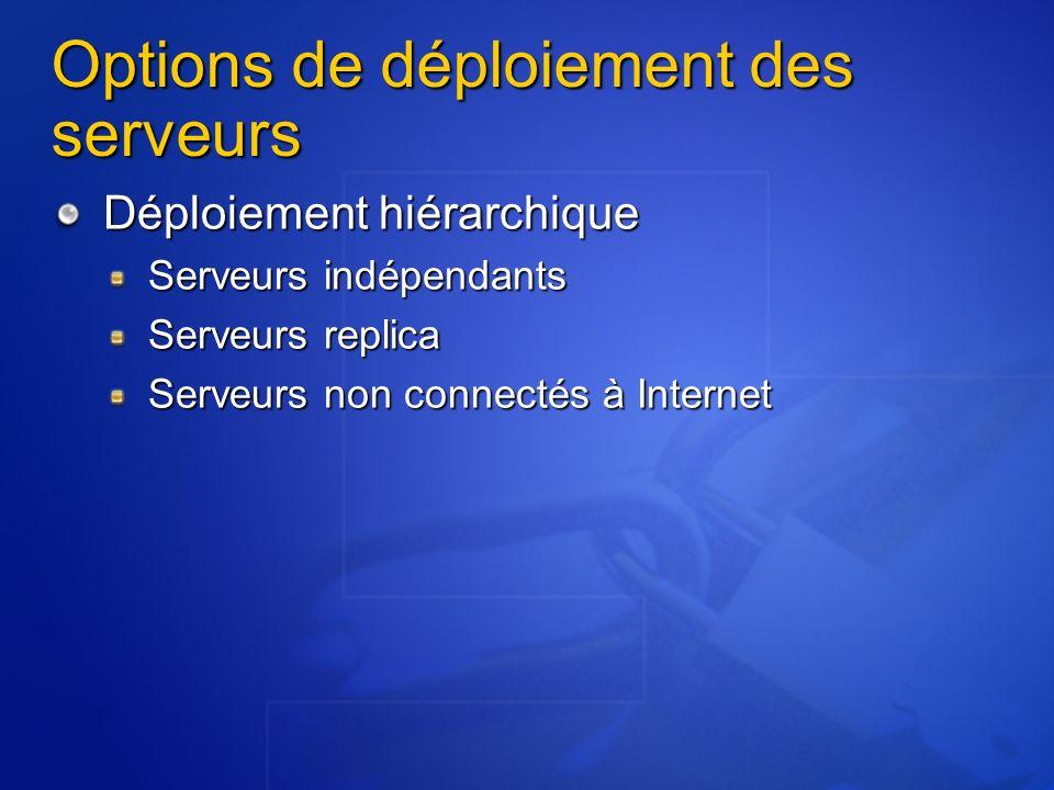 Options de déploiement des serveurs Déploiement hiérarchique Serveurs indépendants Serveurs replica Serveurs non connectés à Internet