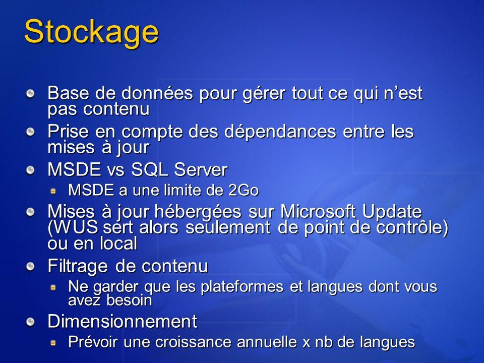 Stockage Base de données pour gérer tout ce qui nest pas contenu Prise en compte des dépendances entre les mises à jour MSDE vs SQL Server MSDE a une