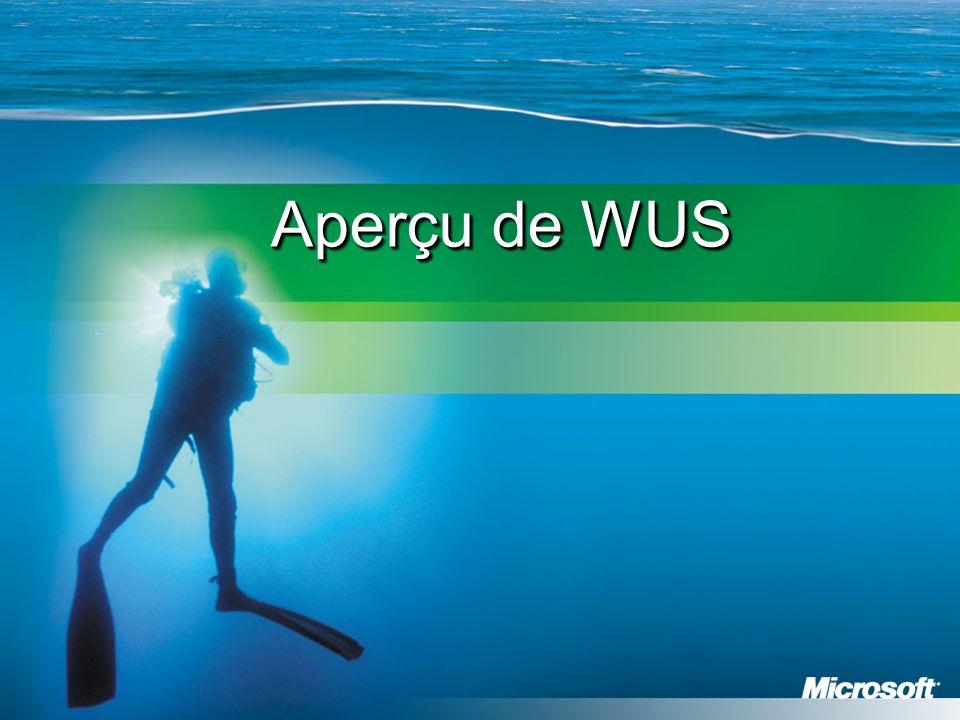 Aperçu de WUS