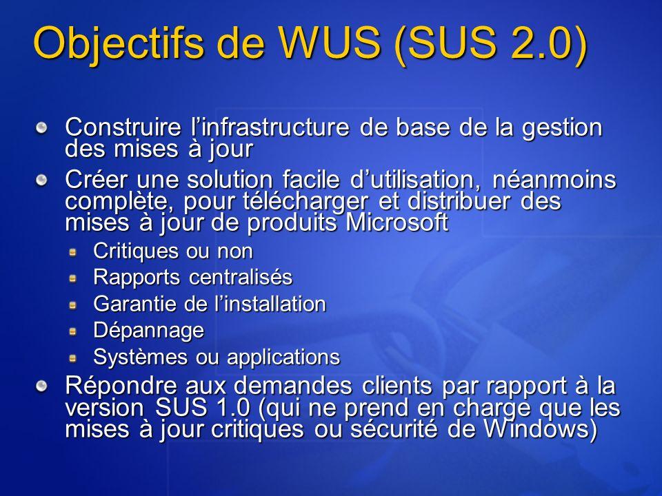 Objectifs de WUS (SUS 2.0) Construire linfrastructure de base de la gestion des mises à jour Créer une solution facile dutilisation, néanmoins complète, pour télécharger et distribuer des mises à jour de produits Microsoft Critiques ou non Rapports centralisés Garantie de linstallation Dépannage Systèmes ou applications Répondre aux demandes clients par rapport à la version SUS 1.0 (qui ne prend en charge que les mises à jour critiques ou sécurité de Windows)