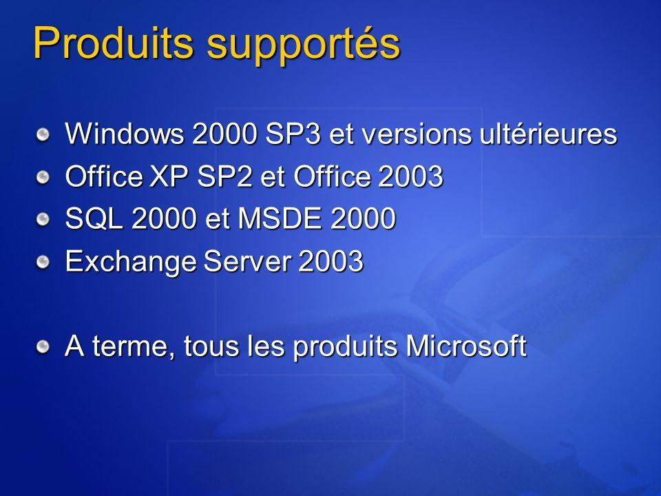 Produits supportés Windows 2000 SP3 et versions ultérieures Office XP SP2 et Office 2003 SQL 2000 et MSDE 2000 Exchange Server 2003 A terme, tous les produits Microsoft
