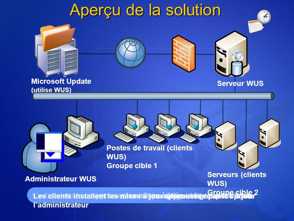 Ladministrateur souscrit à certaines catégories de mises à jourLe serveur télécharge les mises à jour depuis Microsoft UpdateLes clients senregistrent