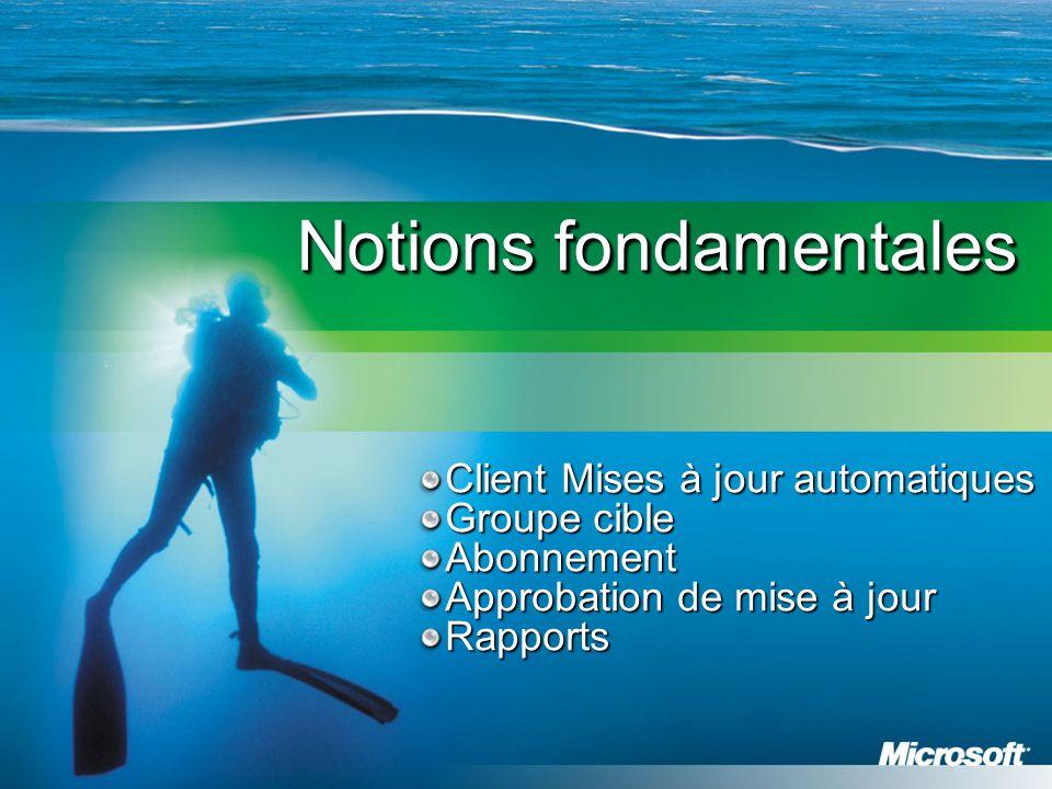 Notions fondamentales Client Mises à jour automatiques Groupe cible Abonnement Approbation de mise à jour Rapports