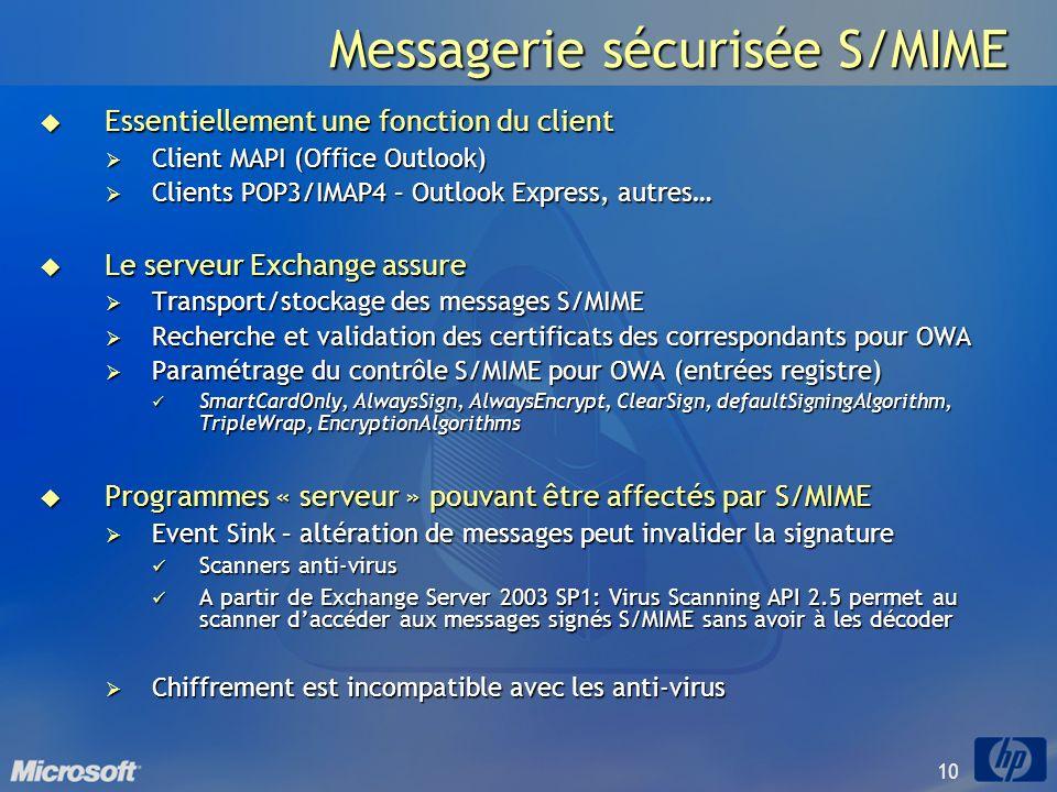 10 Messagerie sécurisée S/MIME Essentiellement une fonction du client Essentiellement une fonction du client Client MAPI (Office Outlook) Client MAPI