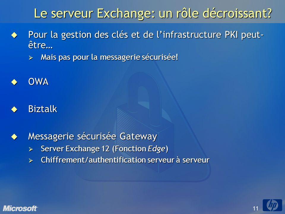 11 Le serveur Exchange: un rôle décroissant? Pour la gestion des clés et de linfrastructure PKI peut- être… Pour la gestion des clés et de linfrastruc