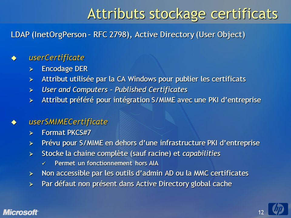 12 Attributs stockage certificats LDAP (InetOrgPerson – RFC 2798), Active Directory (User Object) userCertificate userCertificate Encodage DER Encodag