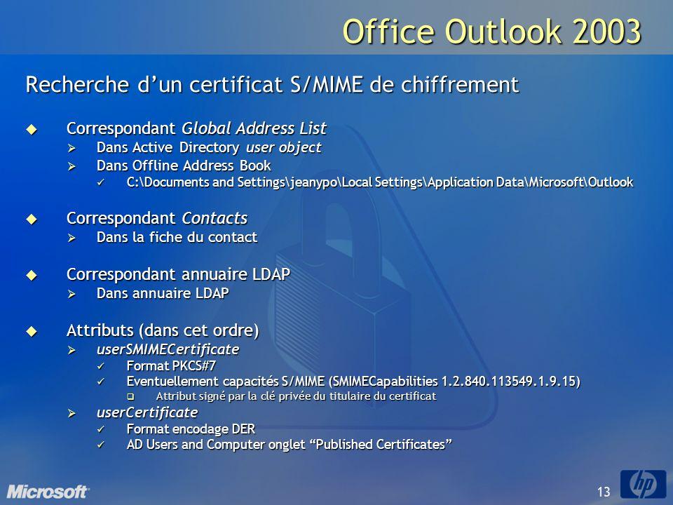 13 Office Outlook 2003 Recherche dun certificat S/MIME de chiffrement Correspondant Global Address List Correspondant Global Address List Dans Active