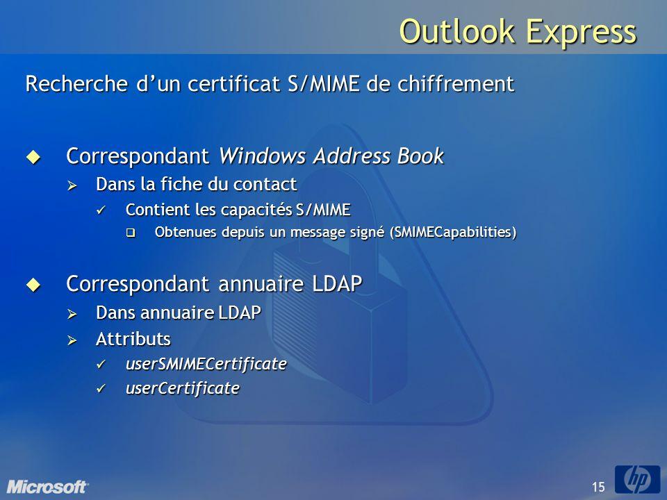 15 Outlook Express Recherche dun certificat S/MIME de chiffrement Correspondant Windows Address Book Correspondant Windows Address Book Dans la fiche