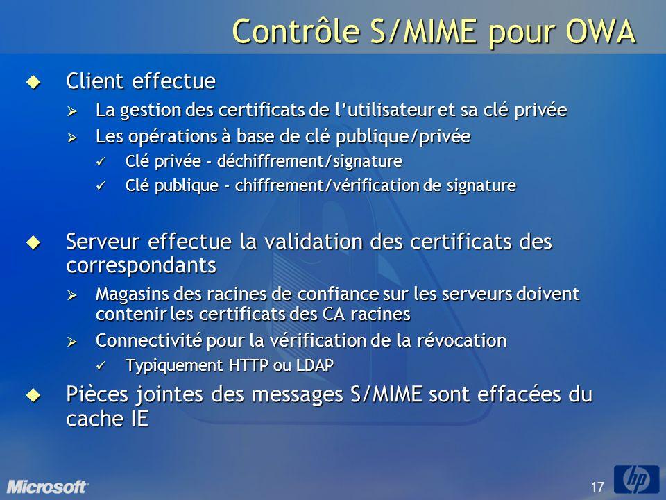 17 Contrôle S/MIME pour OWA Client effectue Client effectue La gestion des certificats de lutilisateur et sa clé privée La gestion des certificats de