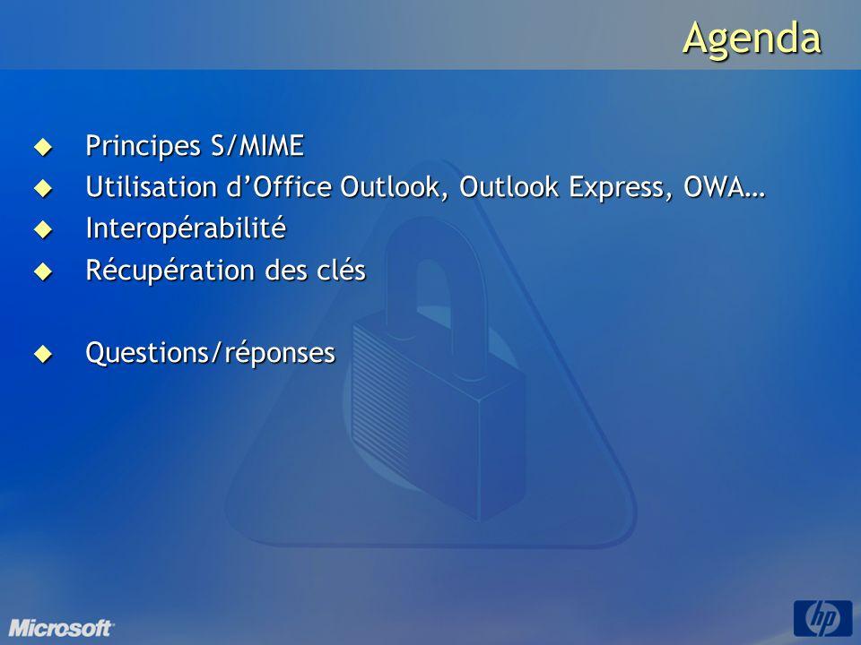 Agenda Principes S/MIME Principes S/MIME Utilisation dOffice Outlook, Outlook Express, OWA… Utilisation dOffice Outlook, Outlook Express, OWA… Interop