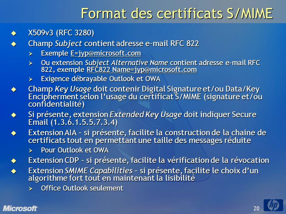 20 Format des certificats S/MIME X509v3 (RFC 3280) X509v3 (RFC 3280) Champ Subject contient adresse e-mail RFC 822 Champ Subject contient adresse e-ma