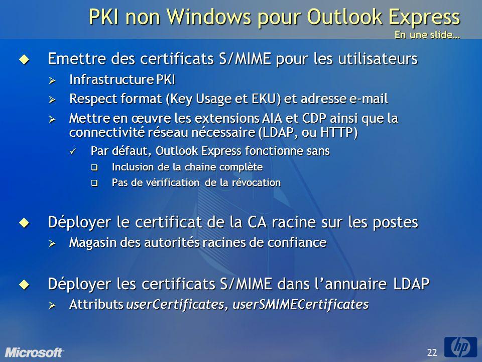 22 PKI non Windows pour Outlook Express En une slide… Emettre des certificats S/MIME pour les utilisateurs Emettre des certificats S/MIME pour les uti