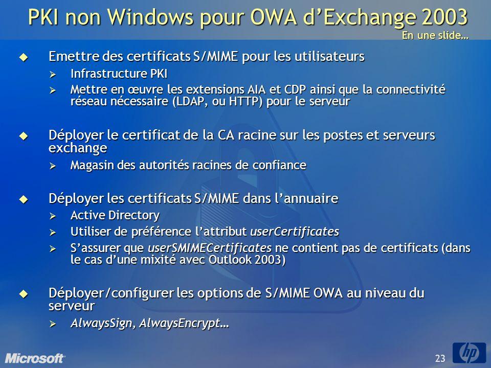 23 PKI non Windows pour OWA dExchange 2003 En une slide… Emettre des certificats S/MIME pour les utilisateurs Emettre des certificats S/MIME pour les