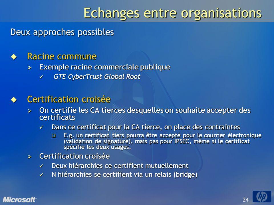 24 Echanges entre organisations Deux approches possibles Racine commune Racine commune Exemple racine commerciale publique Exemple racine commerciale